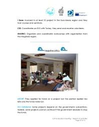 C2P-Evaluation-meeting_report-of-activities_smaller-040